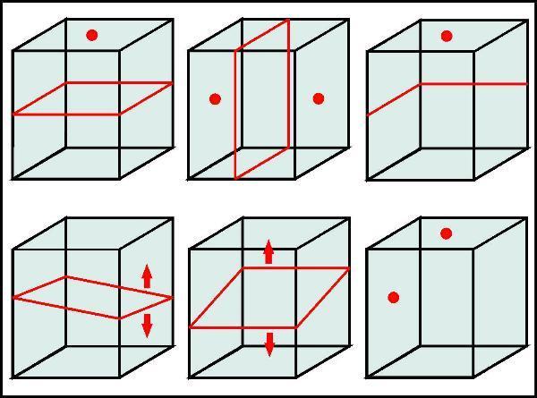 Hedü Q2 pro vodorovnou a svislou rovinu a manuální sklon v ose X a Y do +/- 10 %, fotografie 9/6